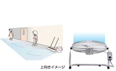 低い位置から空気循環が可能な床置きタイプ